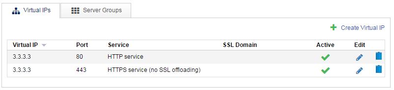 SSL Passthrough vs Offloading